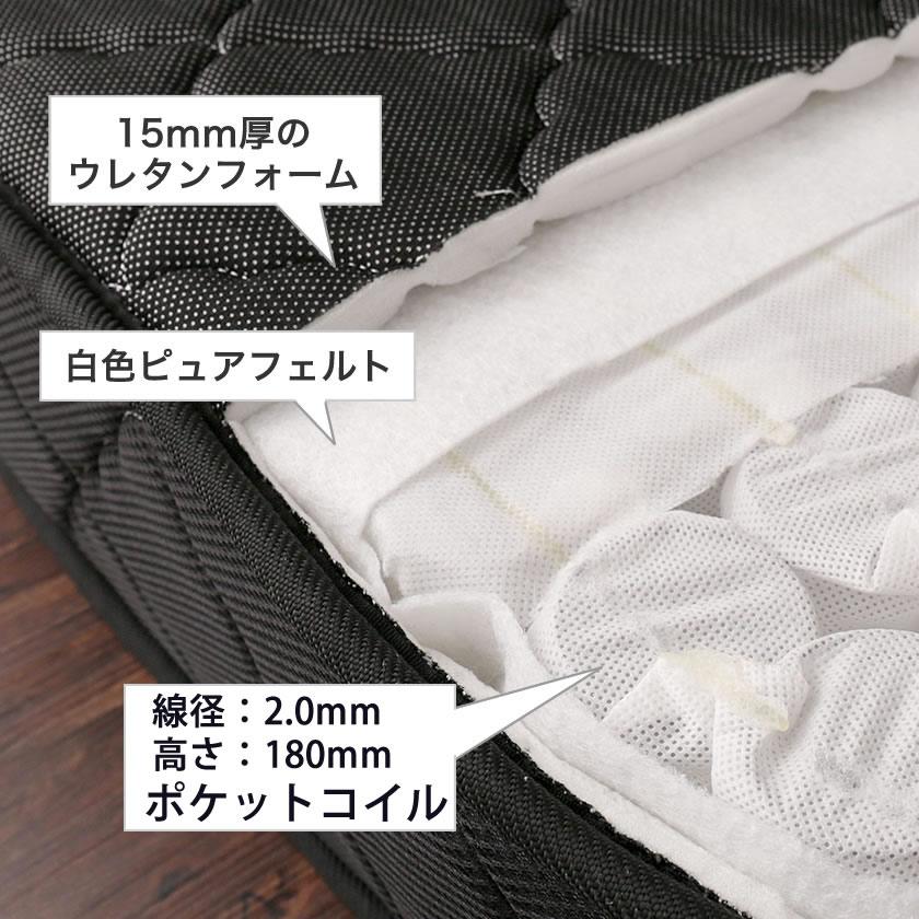 高密度ポケットコイルマットレス シングル 日本人の体格や環境を考慮 マットレス ベッドコンシェルジュ nerucoオリジナルポケットコイル