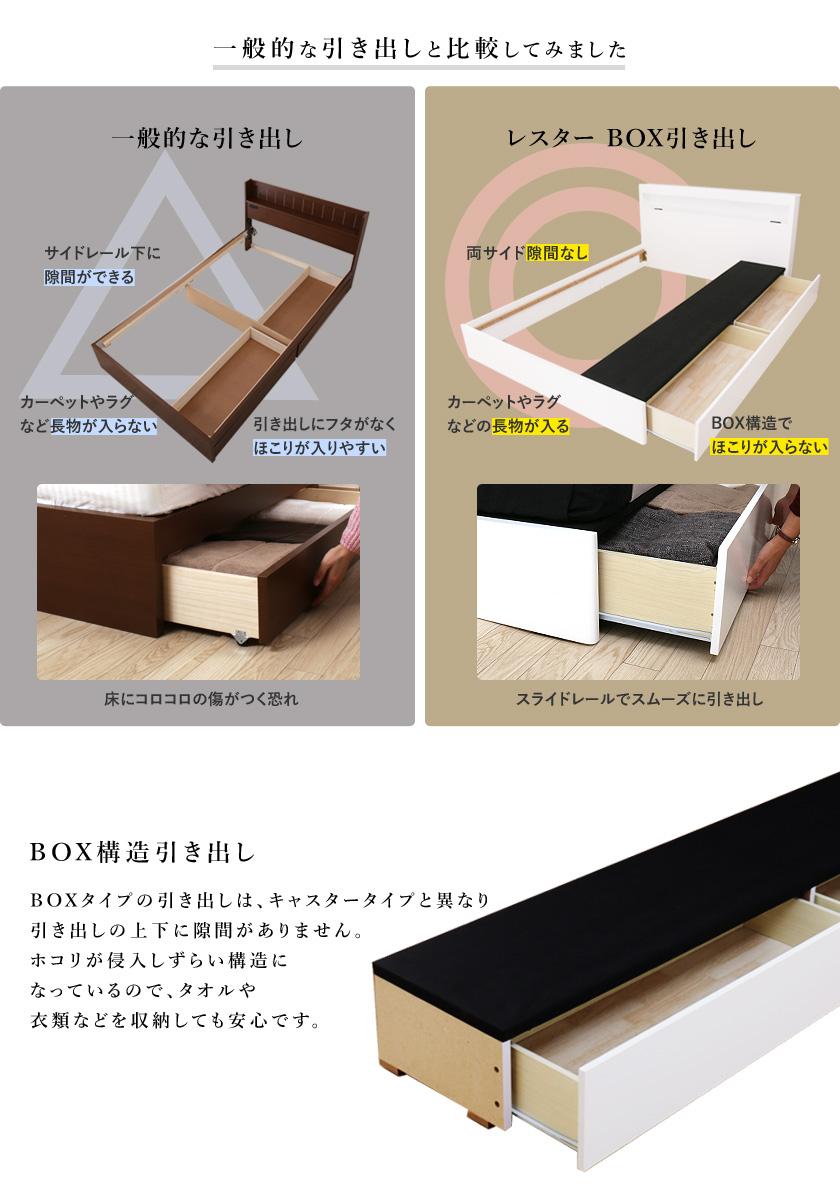 引出しがBOX構造