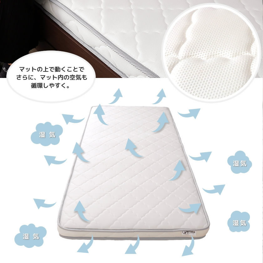 薄型ポケットコイル 11cm厚 シングル  ベッドマットレス スプリングマットレス  体圧分散 安心清潔 neruco ポケットコイルマットレス