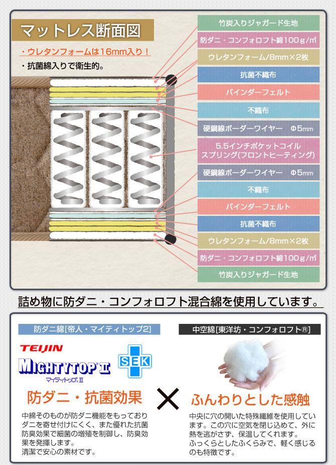 国産 ポケットコイルマットレス スタンダード シングル 東京スプリング工業×neruco 共同開発