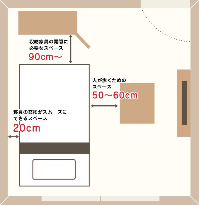 ベッド設置イメージ